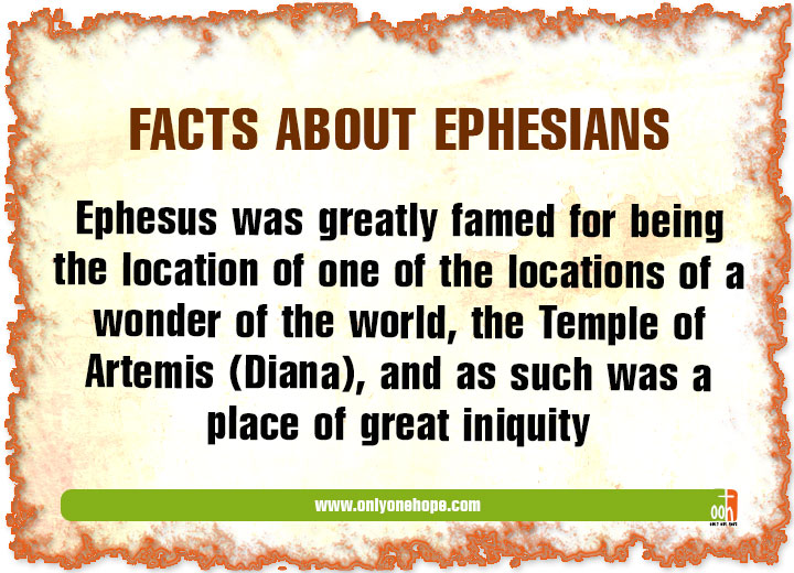 Facts About Ephesians